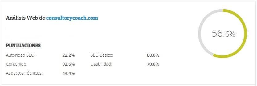 Elección Dominio Diseño Web Posicionamiento SEO ConsultorYCoach.com